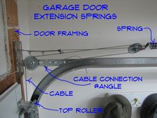 how to adjust garage door springsAdjusting Garage Door Springs  Garage Doors  Doors  Repair Topics
