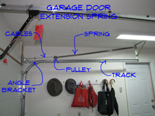 garage door extension springsAdjusting Extension Springs  Garage Doors  Doors  Repair Topics