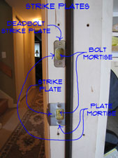 Adjusting Door Strike Plates Hardware Doors Repair