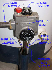 Gas Valve and Thermocouple Location