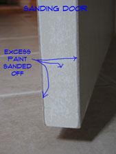 How To Plane A Door Interior Doors Doors Repair Topics