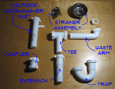 Sink Drain Plumbing Parts | Drains | Piping | Plumbing | Repair Topics