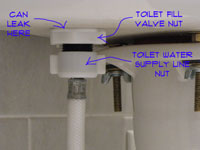 Toilet Fill Valve Nut