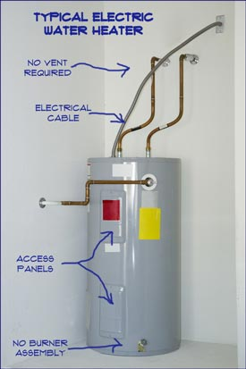 hard wiring hot water heater wiring diagrams structure Rheem Hot Water Heater Wiring