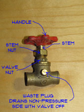 Water Shut Off Valve Leaking Piping Plumbing Repair