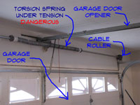 Adjusting Garage Door Torsion Springs Garage Doors Doors Repair Topics