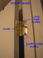 Replacing Existing Door Hinges Hardware Doors Repair Topics