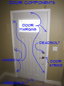 Adjusting Entry Doors Exterior Doors Doors Repair Topics
