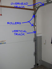How Garage Door Tracks Work Pic1
