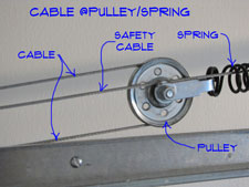 Garage Door Extension Spring Replacement Garage Doors