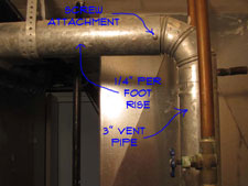 Flue Between Water Heater and Chimney